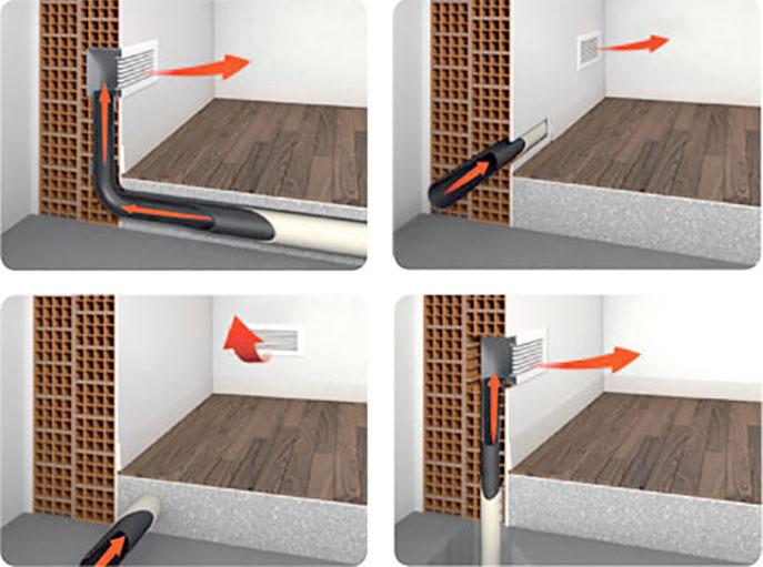 Stufe e caminetti Piazzetta, con la ventilazione forzata e la canalizzazione è possibile canalizzare l