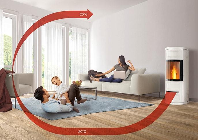 Stufe Piazzetta - Stufe ventilate per un calore con temperatura uniforme nella stanza, grazie al brevetto Multifuoco System
